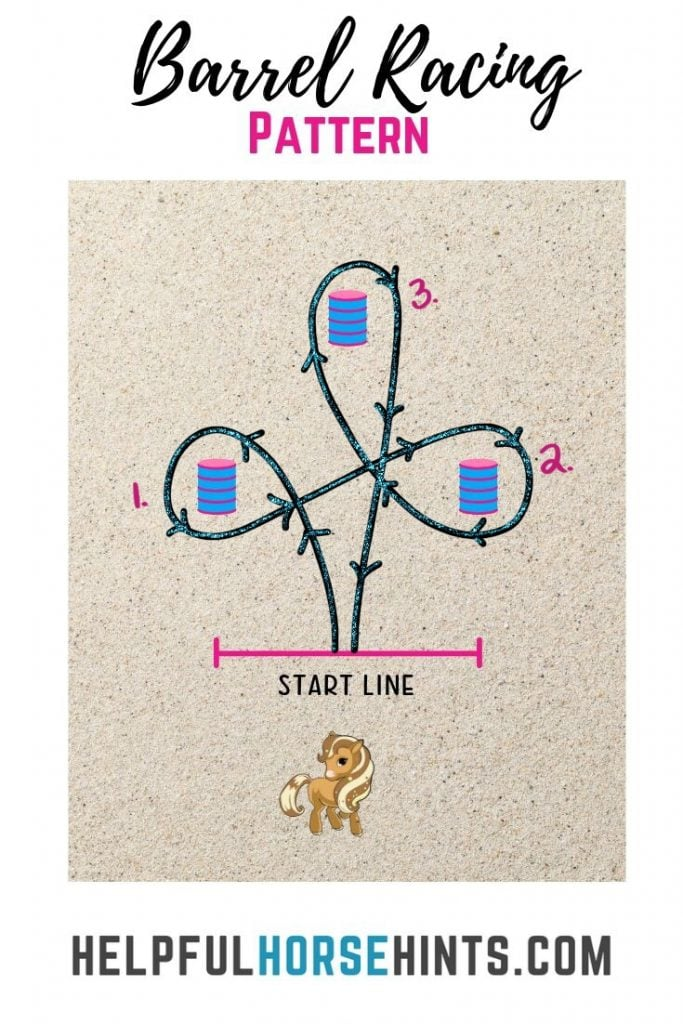 Left Hand Barrel Racing Pattern - Learn more about how you and your horse can get started barrel racing at helpfulhorsehints.com